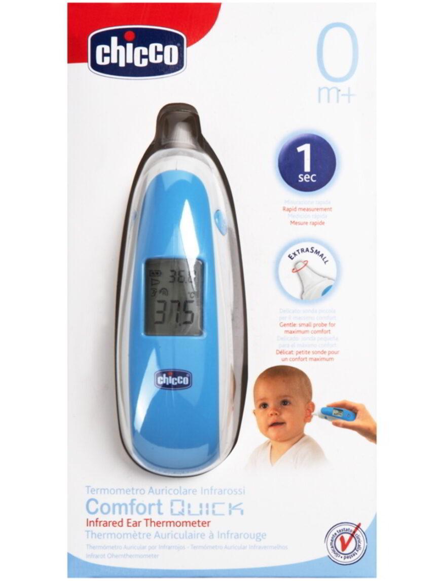Termômetro rápido de conforto - Chicco