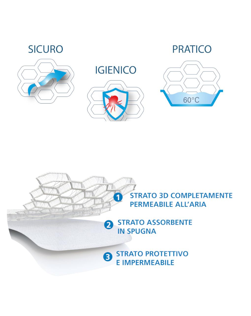 Colchão combinado maxi safe + capa de colchão respirável de 3 camadas superior segura 48x76 cm - AirCuddle