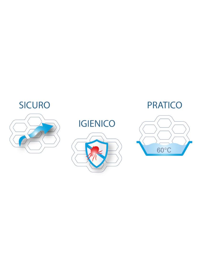Colchão combo prammy safe + capa de colchão de 4 camadas para transporte - AirCuddle